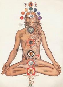 yoga: unione
